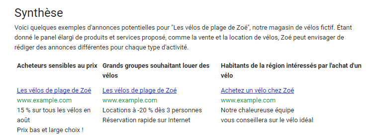 annonce efficace